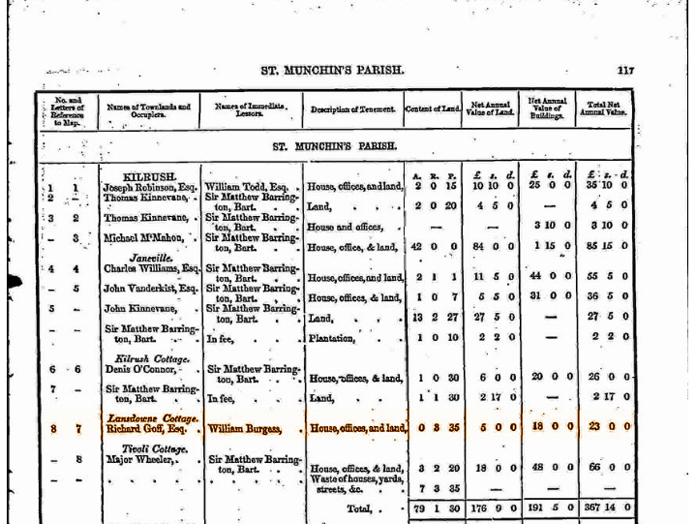 Derravoher, North Circular Road, Limerick 03 - Griffith's Valuation Ledger (1853